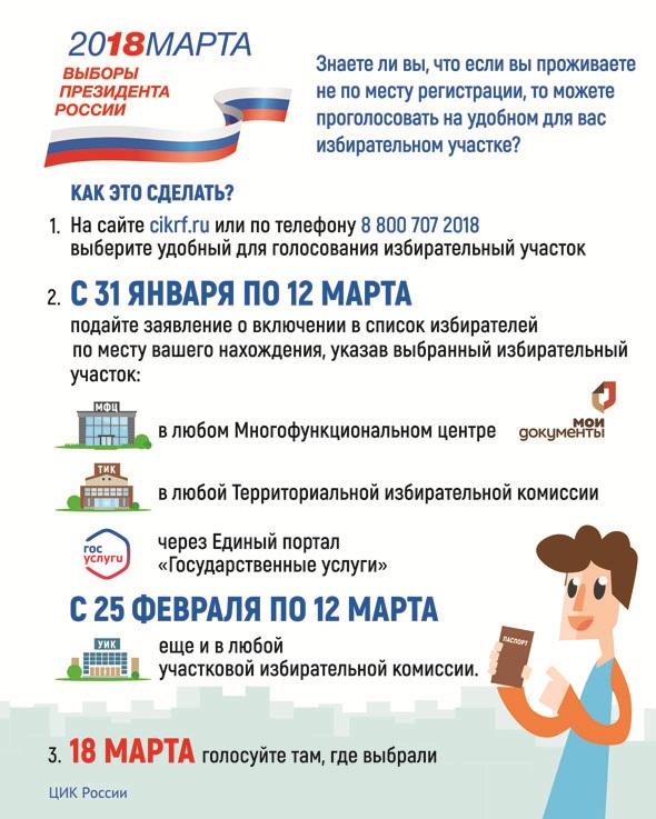 В Карелии стартовал прием заявлений о голосовании вдали от дома