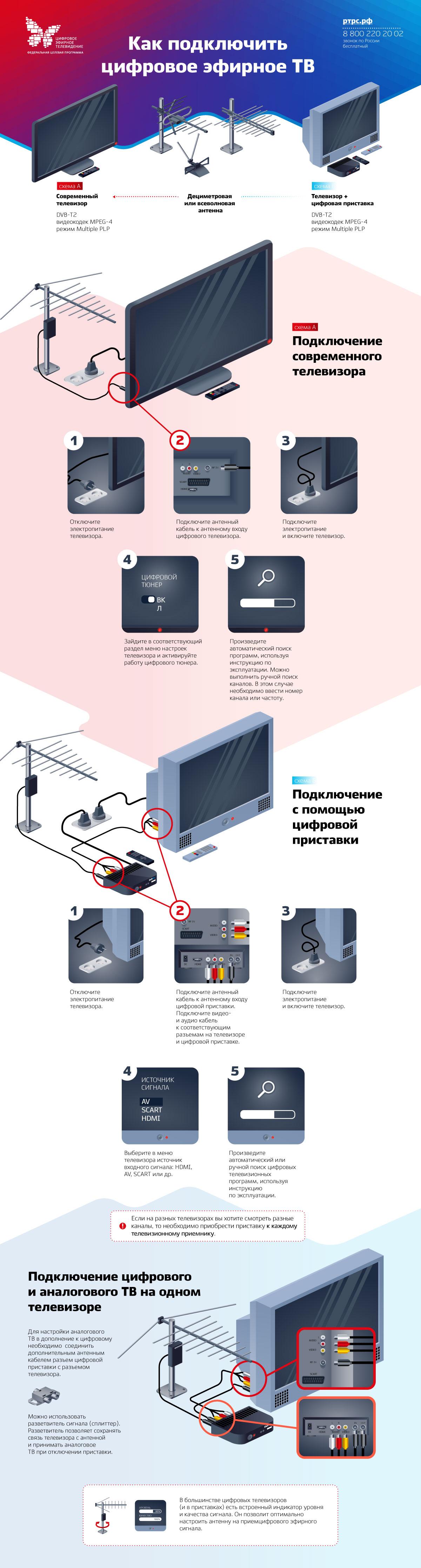 Аналоговый сигнал сохранится в Петрозаводске со специальной маркировкой