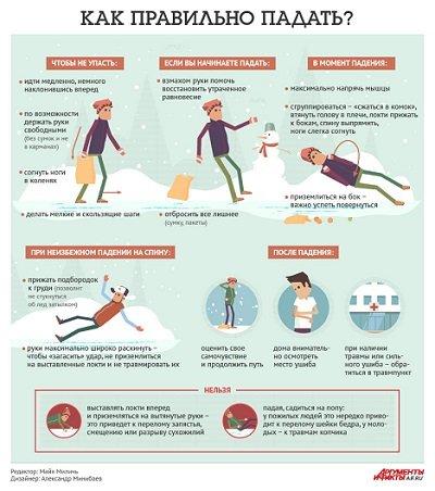 Готовимся к зиме: Грамотно упасть - тоже наука