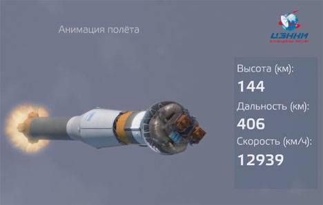 С космодрома Восточный успешно стартовала РКН