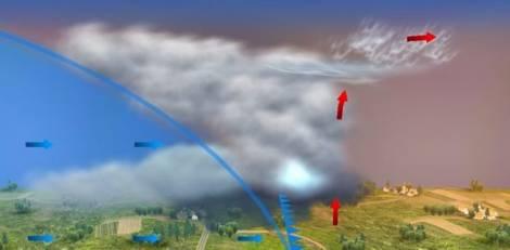 Без паники: Полярный фронт принесет в Приморье дожди и похолодание