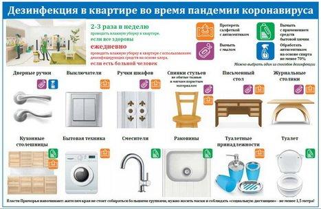 Что и как дезинфицировать в квартире во время пандемии коронавируса