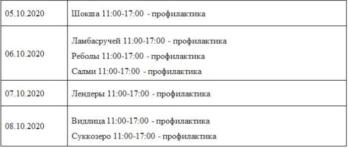 График отключения телевещания с 5 по 8 октября